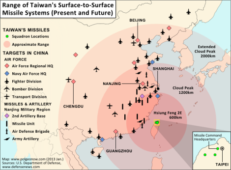 Taiwan Missile Ranges